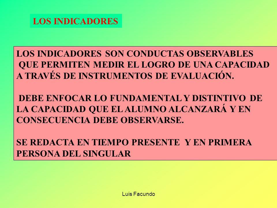 LOS INDICADORES SON CONDUCTAS OBSERVABLES