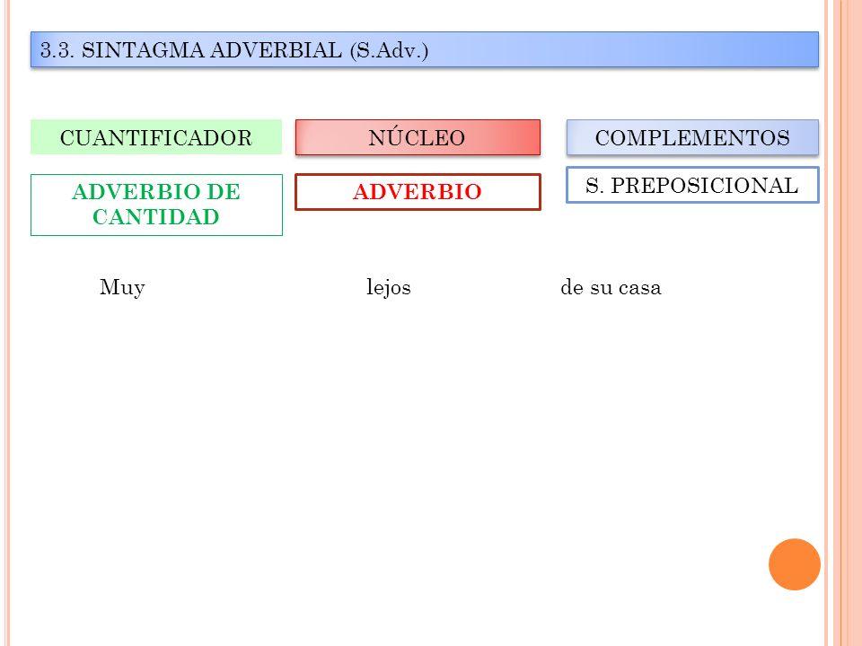 3.3. SINTAGMA ADVERBIAL (S.Adv.)