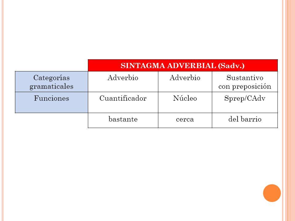 SINTAGMA ADVERBIAL (Sadv.)