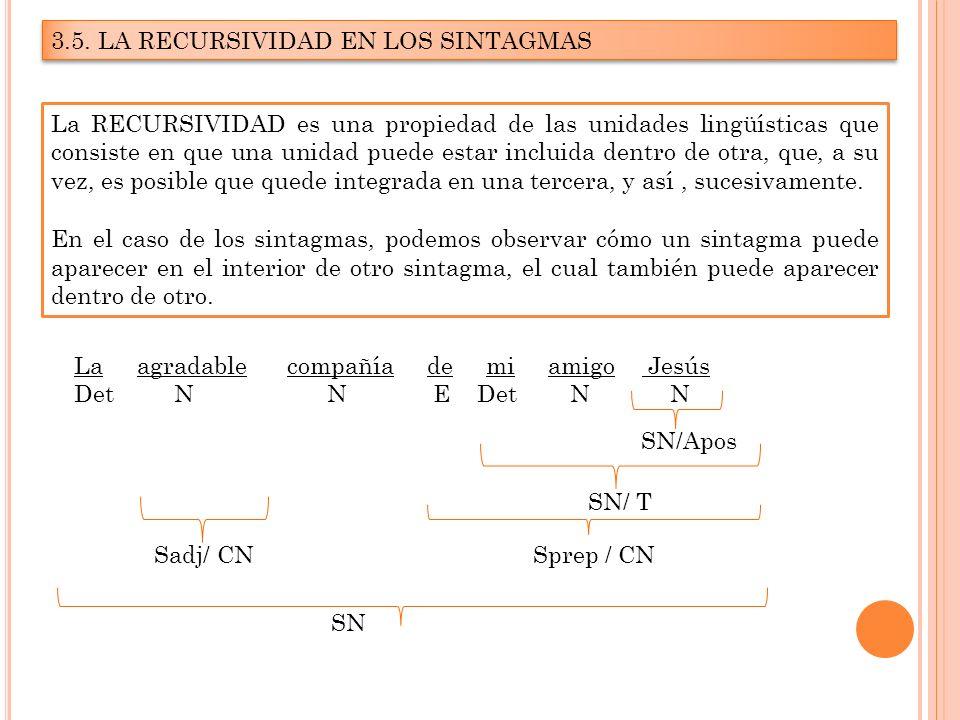 3.5. LA RECURSIVIDAD EN LOS SINTAGMAS