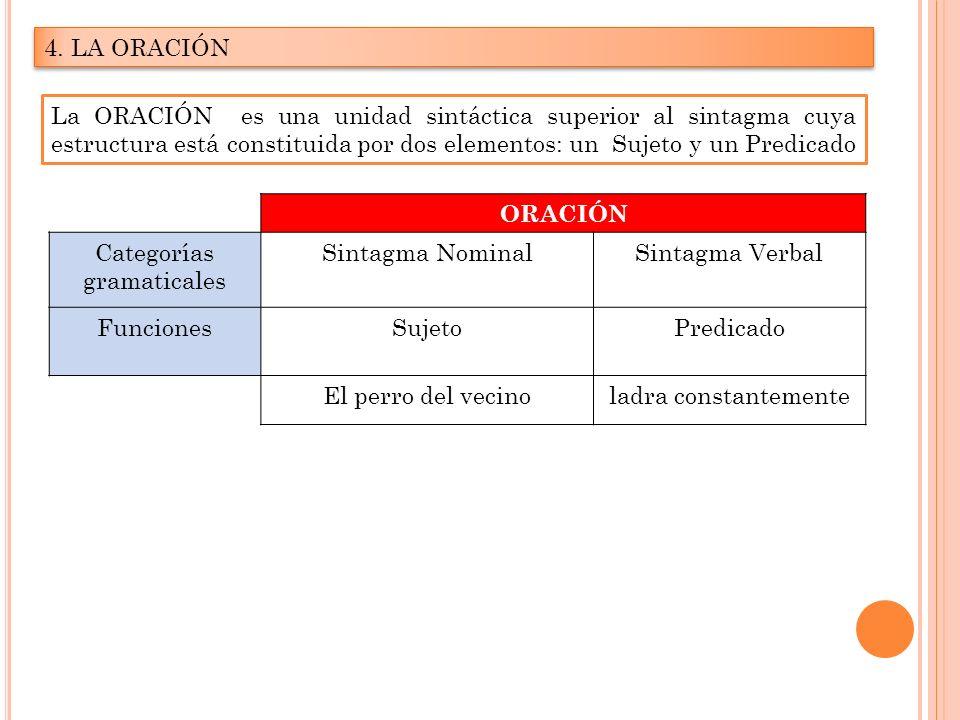 4. LA ORACIÓNLa ORACIÓN es una unidad sintáctica superior al sintagma cuya estructura está constituida por dos elementos: un Sujeto y un Predicado.
