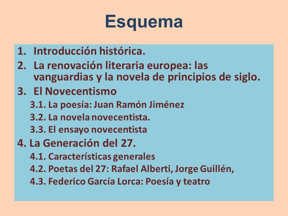 Esquema Introducción histórica.