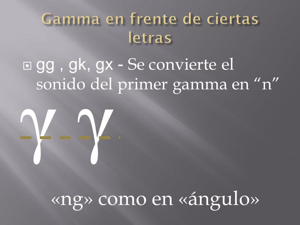 Gamma en frente de ciertas letras