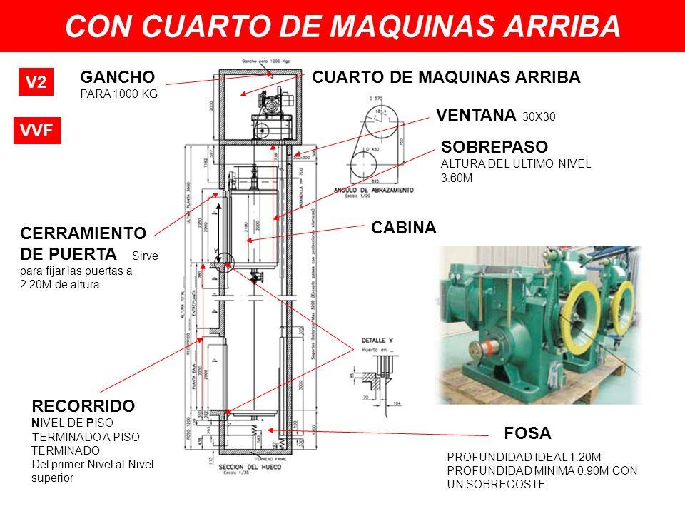 CON CUARTO DE MAQUINAS ARRIBA