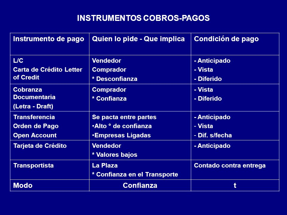 INSTRUMENTOS COBROS-PAGOS