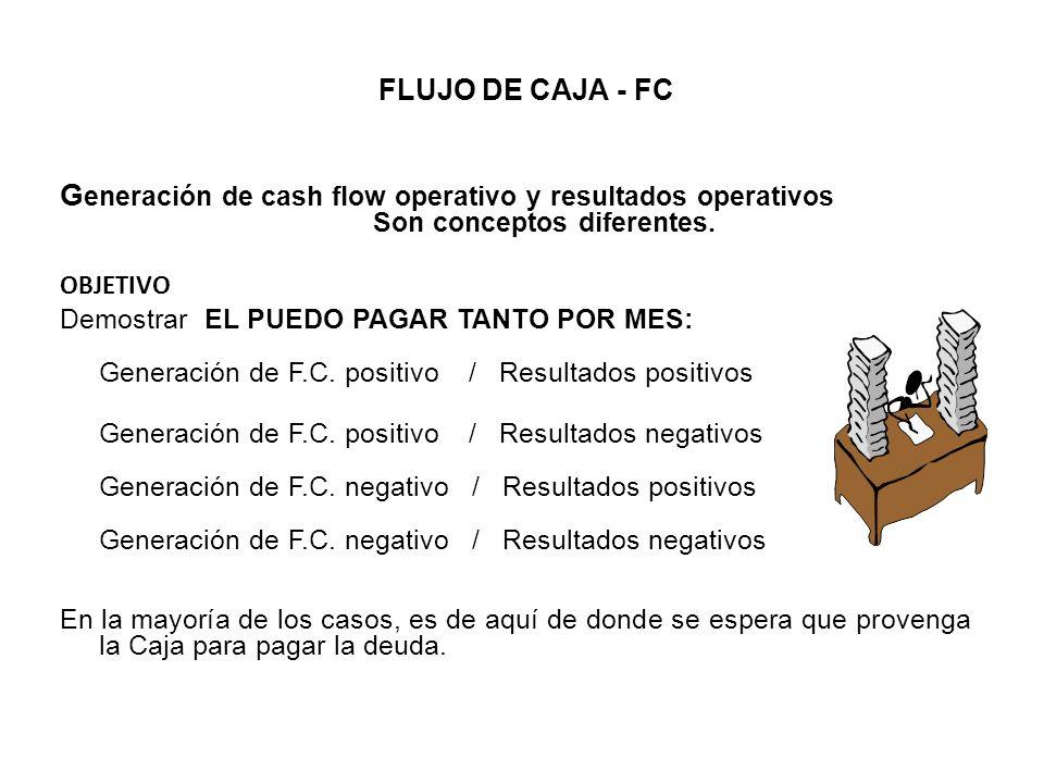 Generación de cash flow operativo y resultados operativos