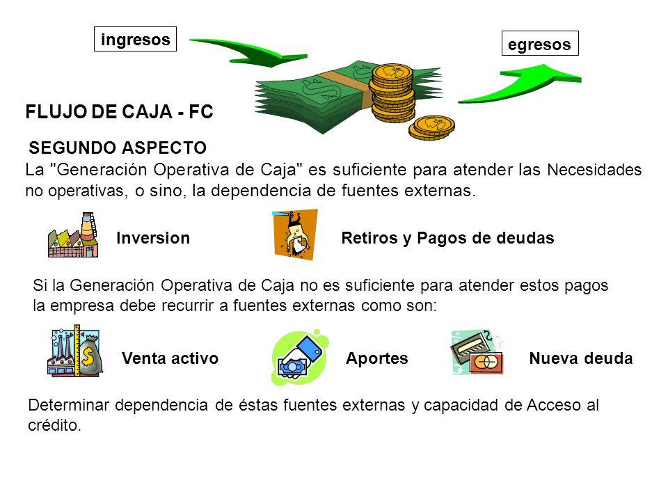 ingresos egresos. FLUJO DE CAJA - FC. SEGUNDO ASPECTO.