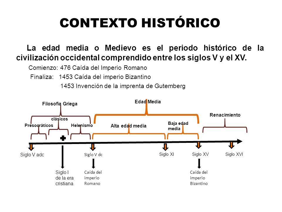 CONTEXTO HISTÓRICO La edad media o Medievo es el periodo histórico de la civilización occidental comprendido entre los siglos V y el XV.