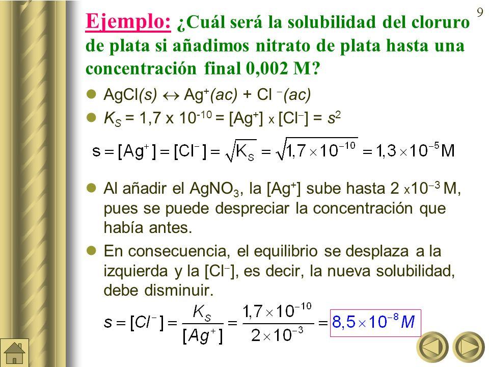 Ejemplo: ¿Cuál será la solubilidad del cloruro de plata si añadimos nitrato de plata hasta una concentración final 0,002 M