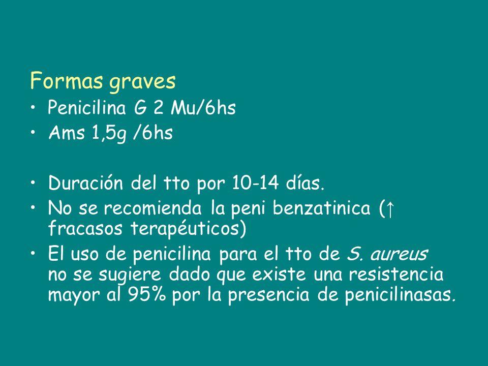 Formas graves Penicilina G 2 Mu/6hs Ams 1,5g /6hs
