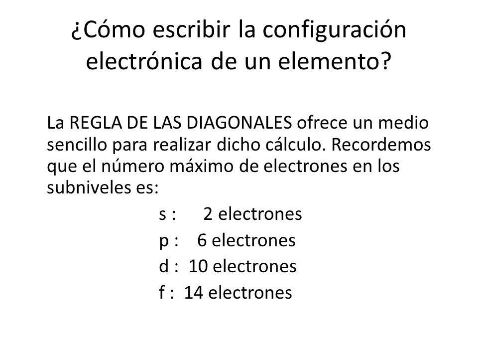 ¿Cómo escribir la configuración electrónica de un elemento