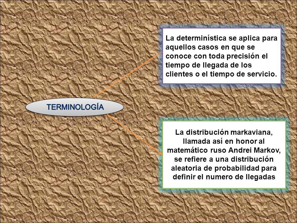 La determinística se aplica para aquellos casos en que se conoce con toda precisión el tiempo de llegada de los clientes o el tiempo de servicio.