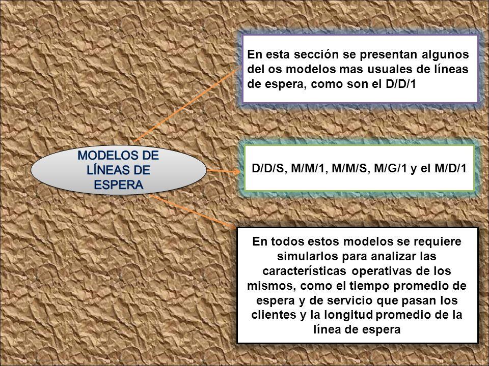 D/D/S, M/M/1, M/M/S, M/G/1 y el M/D/1