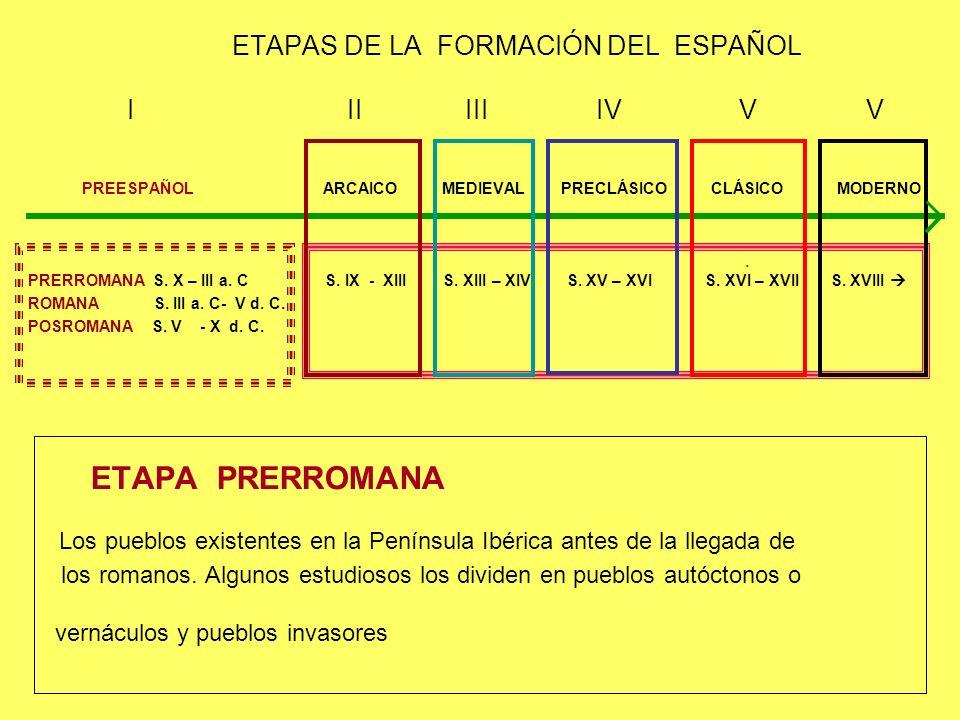 ETAPAS DE LA FORMACIÓN DEL ESPAÑOL I II III IV V V