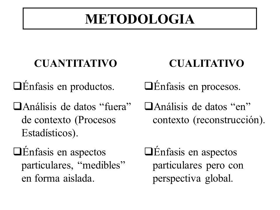 METODOLOGIA CUANTITATIVO CUALITATIVO Énfasis en productos.
