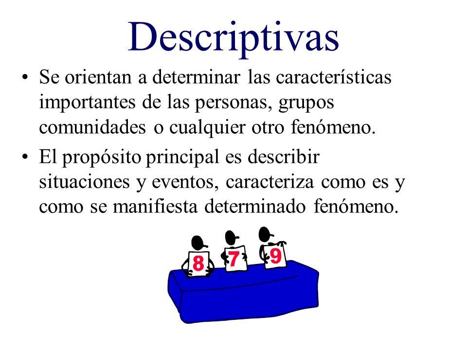 Descriptivas Se orientan a determinar las características importantes de las personas, grupos comunidades o cualquier otro fenómeno.