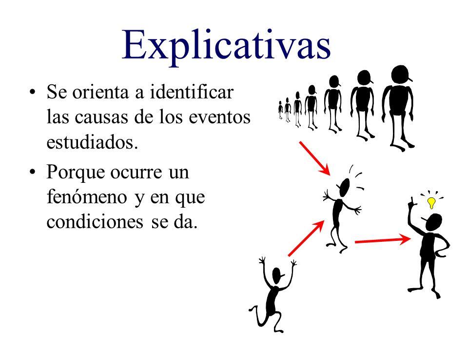 Explicativas Se orienta a identificar las causas de los eventos estudiados.