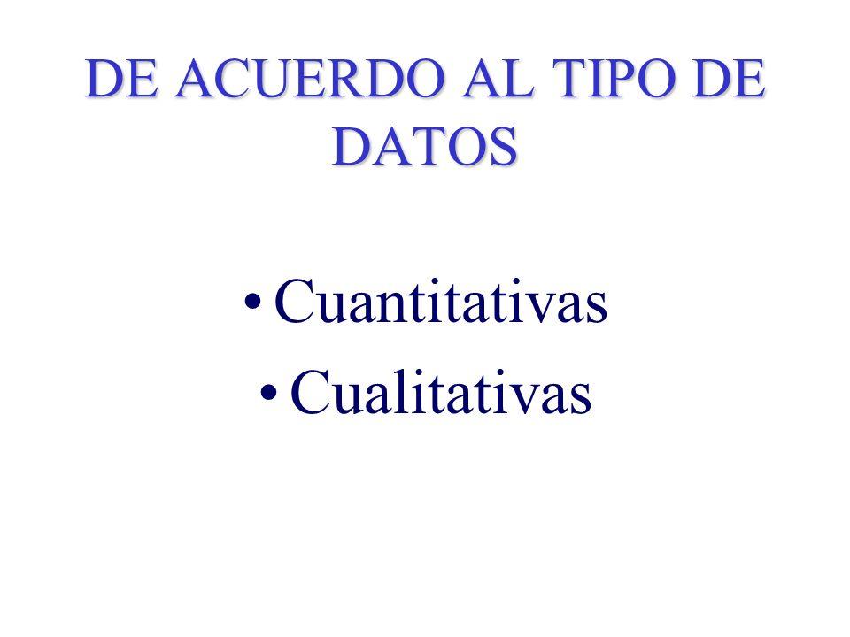 DE ACUERDO AL TIPO DE DATOS