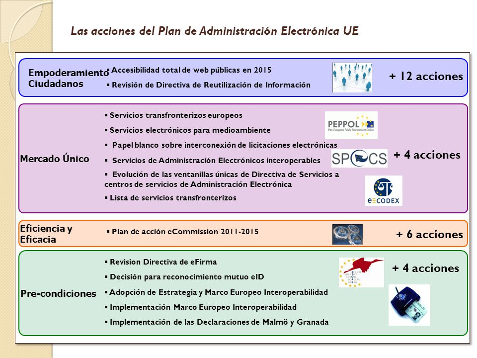 Magnífico Imagen Electrónica Revisión Del Marco Adorno - Ideas ...