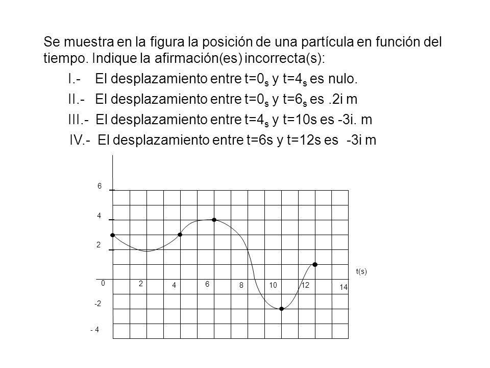 I.- El desplazamiento entre t=0s y t=4s es nulo.