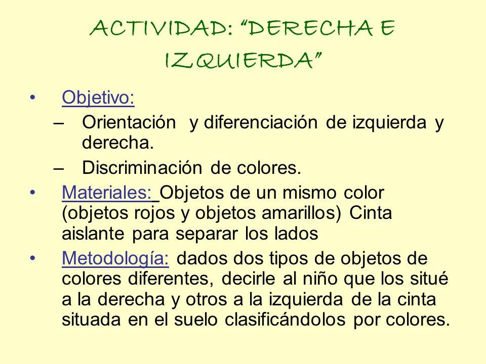 ACTIVIDAD: DERECHA E IZQUIERDA