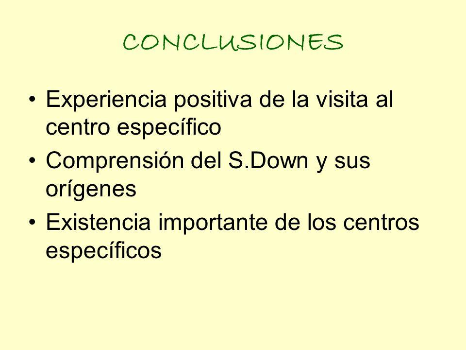 CONCLUSIONES Experiencia positiva de la visita al centro específico