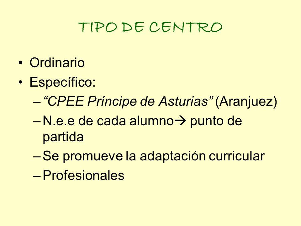 TIPO DE CENTRO Ordinario Específico: