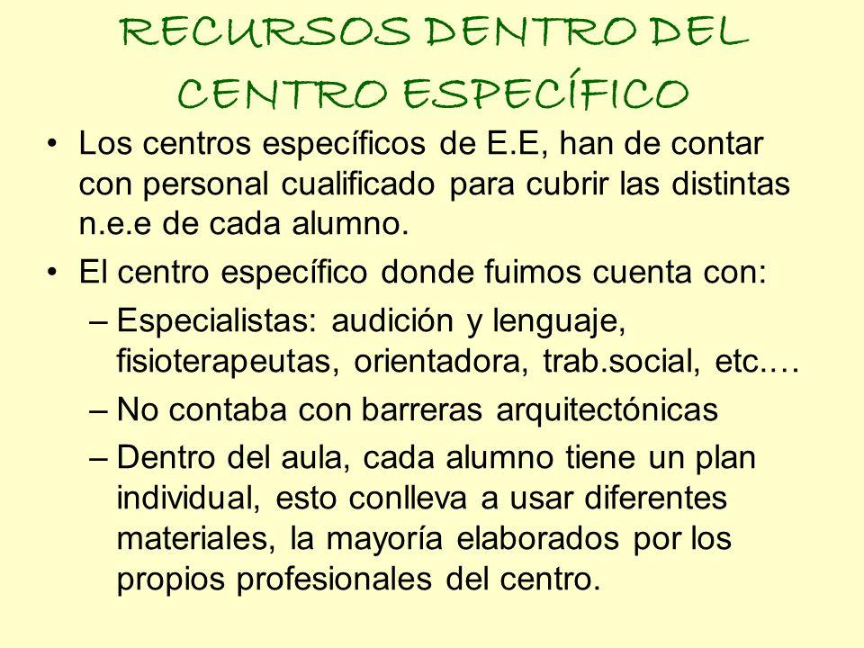 RECURSOS DENTRO DEL CENTRO ESPECÍFICO