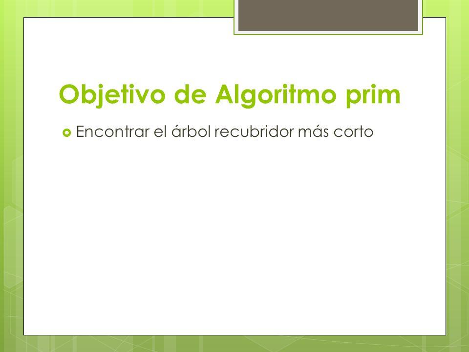 Objetivo de Algoritmo prim