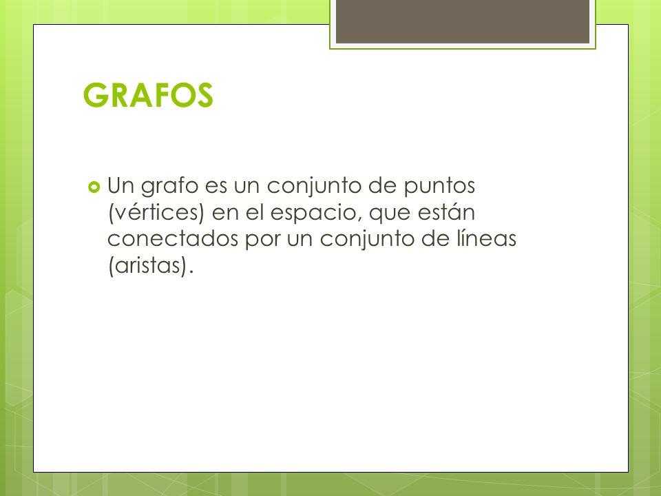 GRAFOS Un grafo es un conjunto de puntos (vértices) en el espacio, que están conectados por un conjunto de líneas (aristas).