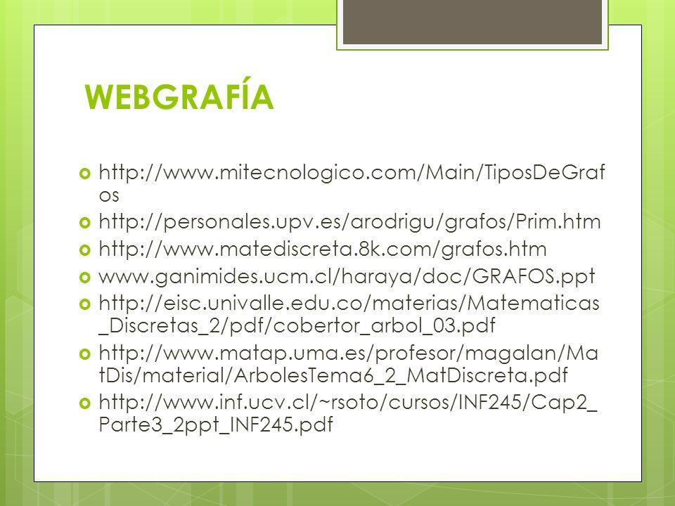 WEBGRAFÍA http://www.mitecnologico.com/Main/TiposDeGrafos