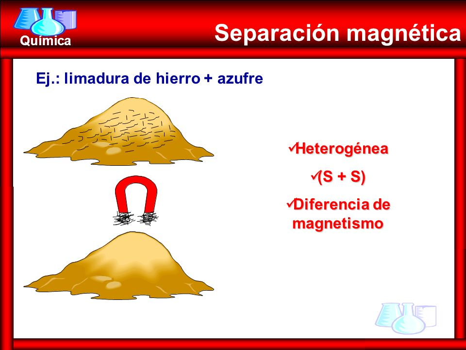 Diferencia de magnetismo