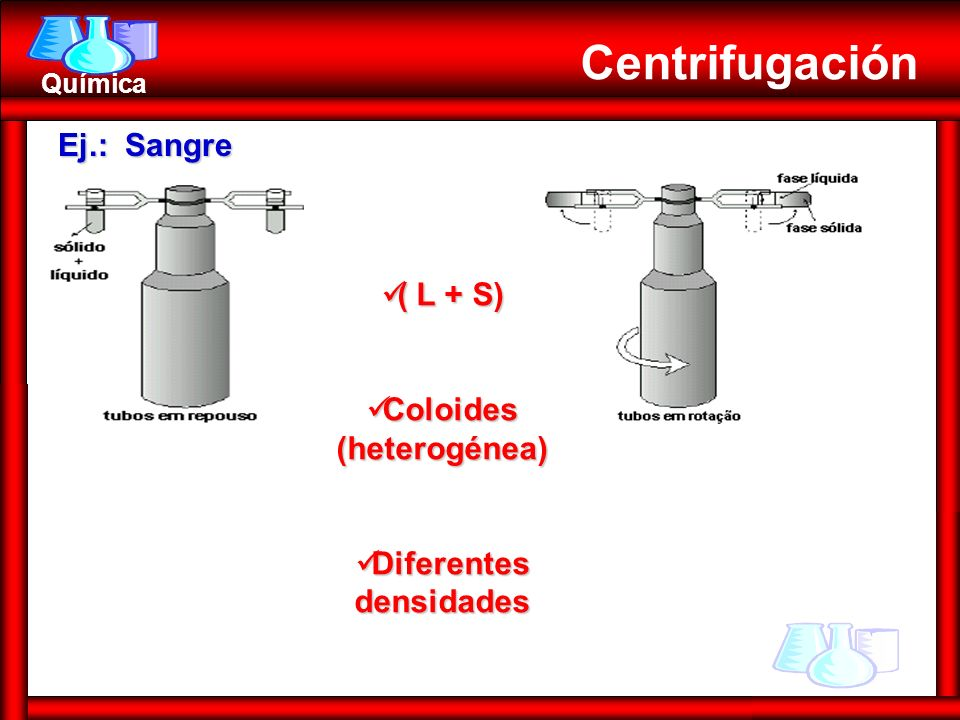 Coloides (heterogénea) Diferentes densidades