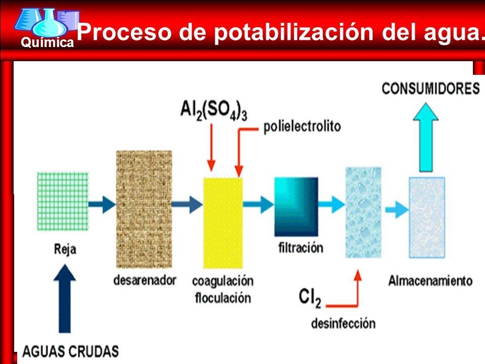 Proceso de potabilización del agua.
