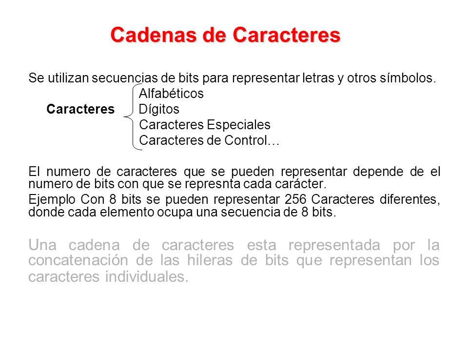 Cadenas de Caracteres Se utilizan secuencias de bits para representar letras y otros símbolos. Alfabéticos.