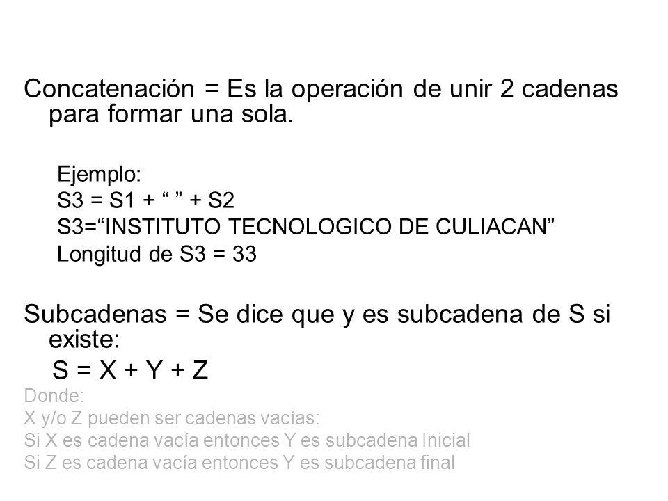 Subcadenas = Se dice que y es subcadena de S si existe: S = X + Y + Z
