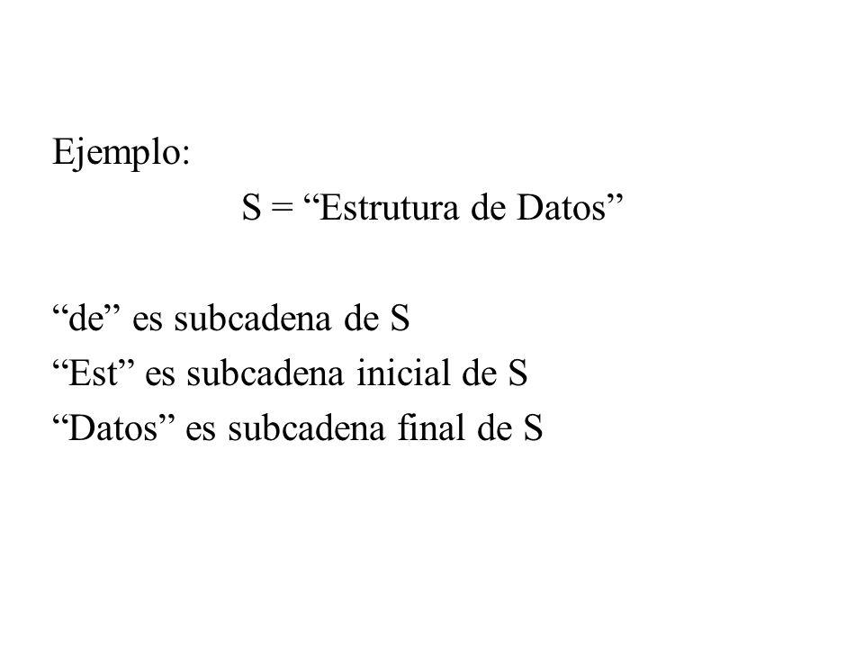 S = Estrutura de Datos