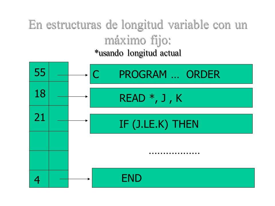 En estructuras de longitud variable con un máximo fijo: