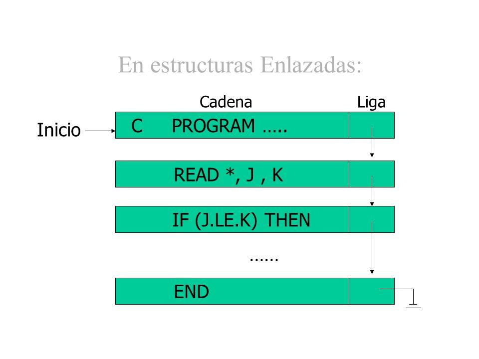 En estructuras Enlazadas: