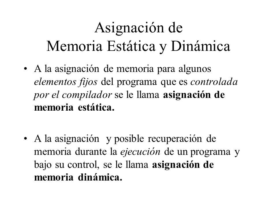 Asignación de Memoria Estática y Dinámica