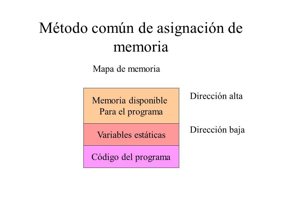 Método común de asignación de memoria
