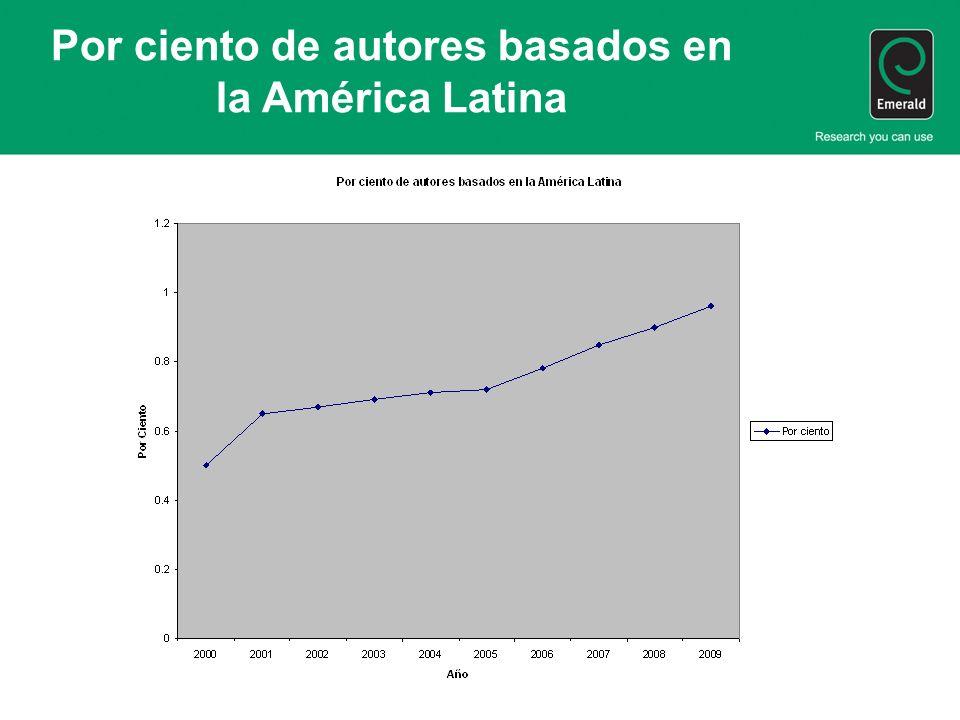 Por ciento de autores basados en la América Latina