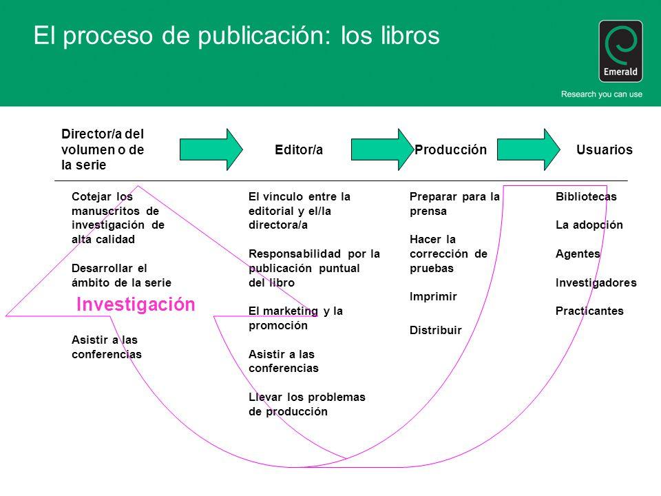 El proceso de publicación: los libros