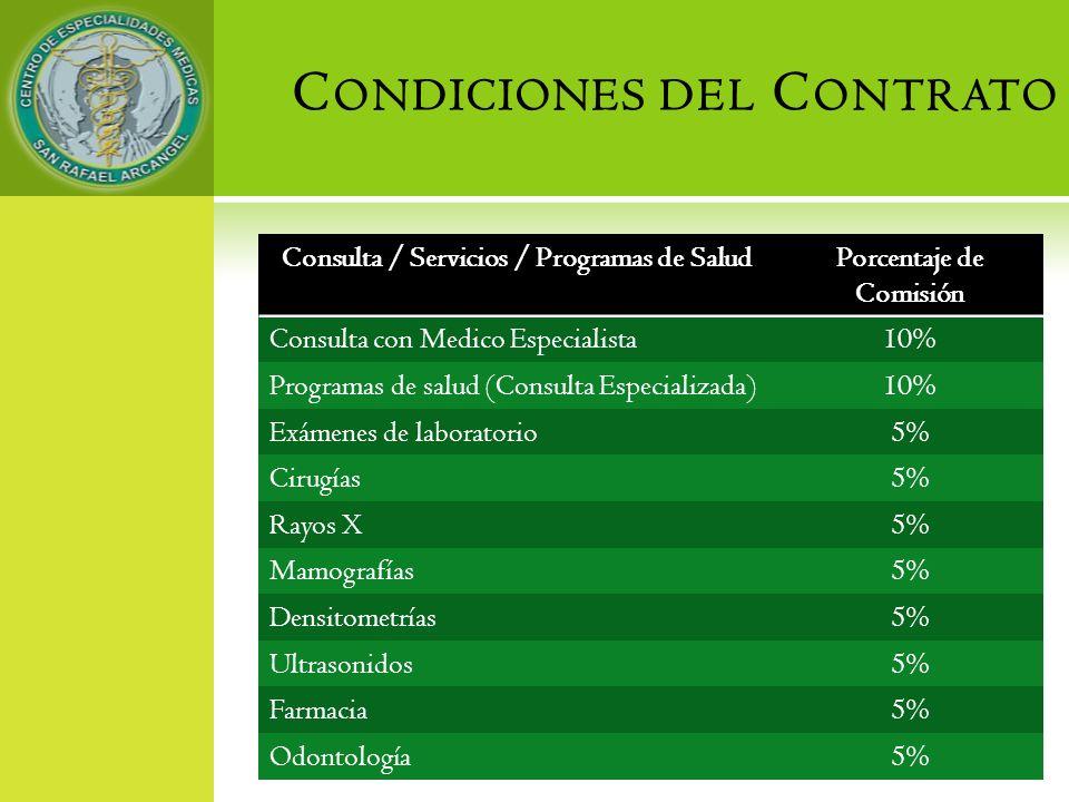 Condiciones del Contrato