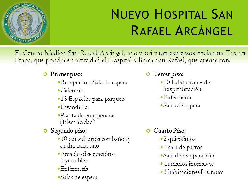 Nuevo Hospital San Rafael Arcángel