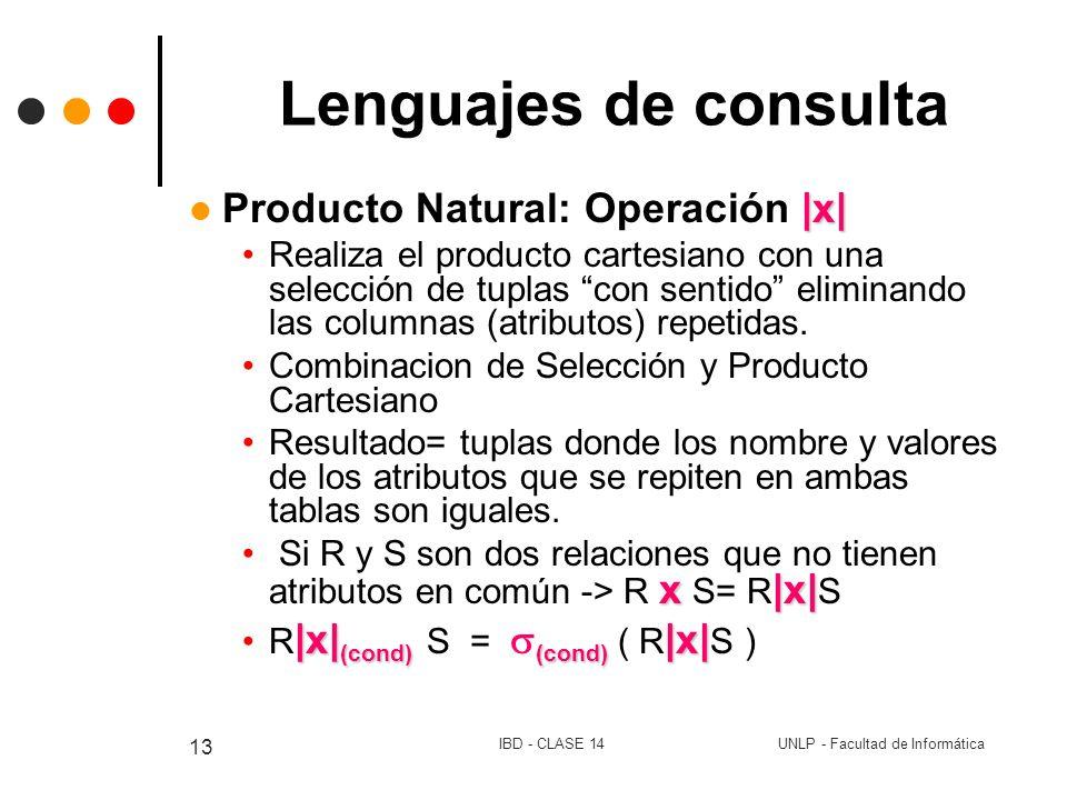 Lenguajes de consulta Producto Natural: Operación |x|