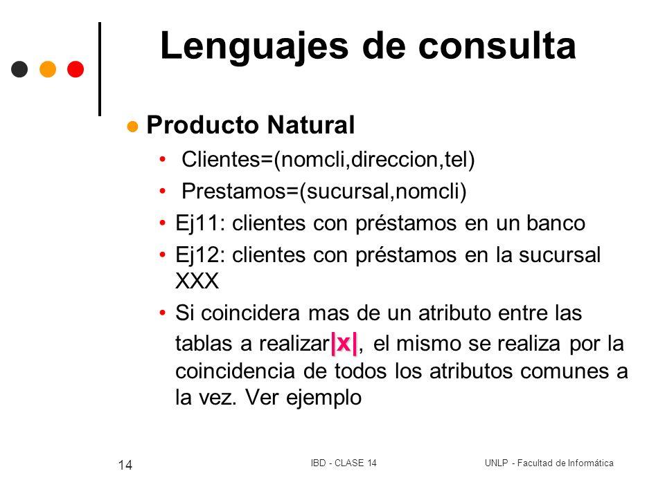 Lenguajes de consulta Producto Natural Clientes=(nomcli,direccion,tel)