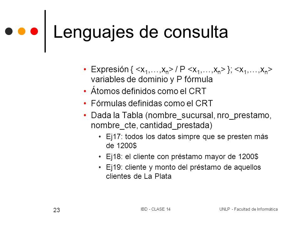 Lenguajes de consulta Expresión { <x1,…,xn> / P <x1,…,xn> }; <x1,…,xn> variables de dominio y P fórmula.