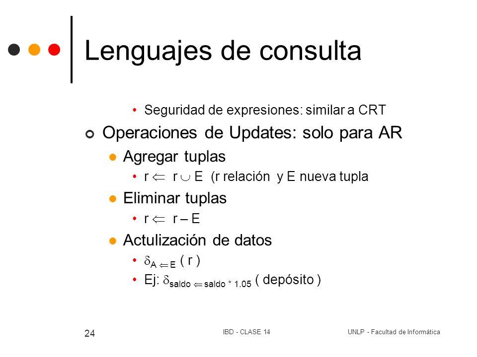 Lenguajes de consulta Operaciones de Updates: solo para AR