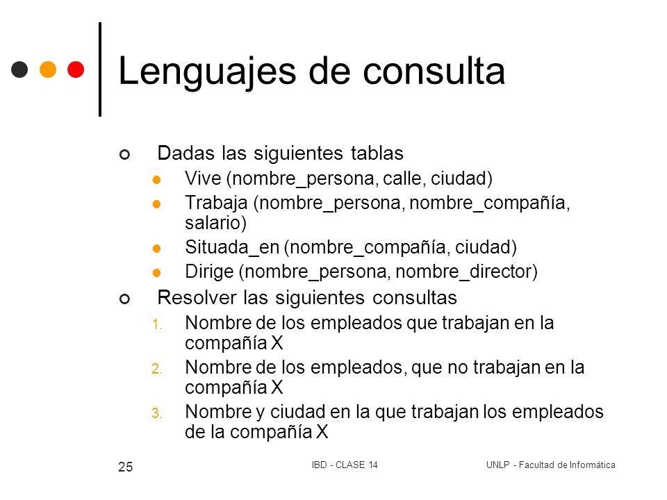 Lenguajes de consulta Dadas las siguientes tablas
